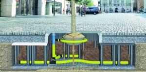 Treeparker système de guide racine pour les arbres en ville